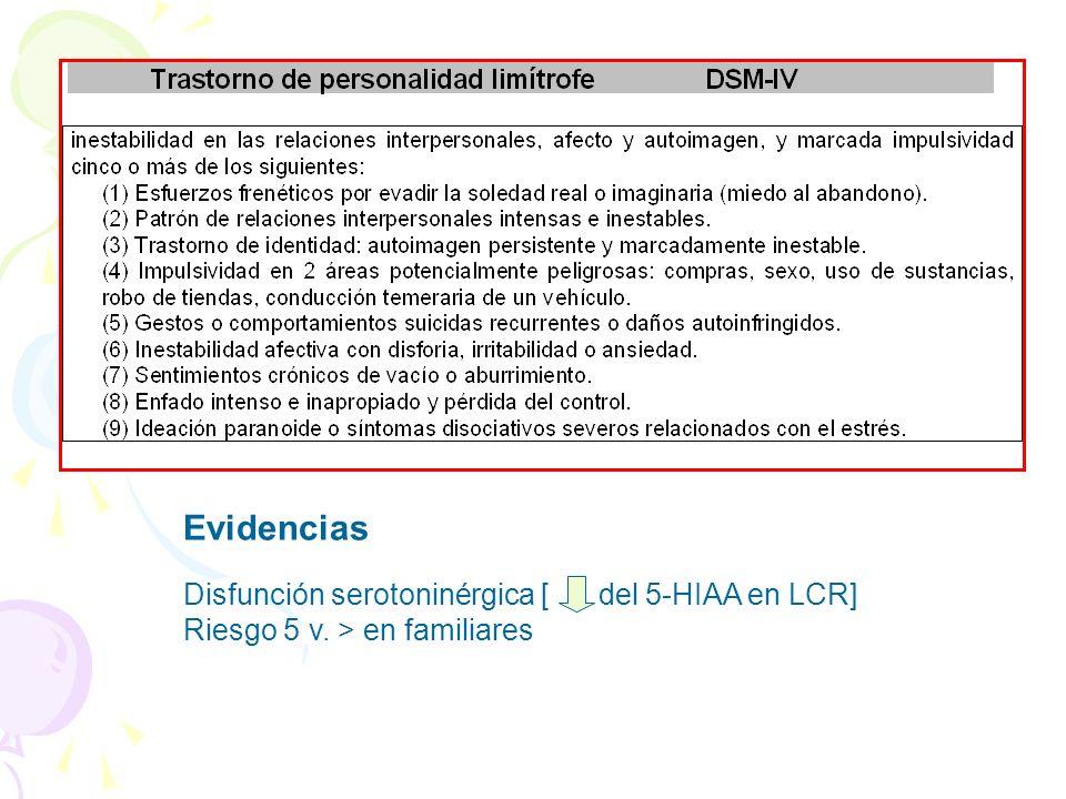 Evidencias Disfunción serotoninérgica [ del 5-HIAA en LCR]
